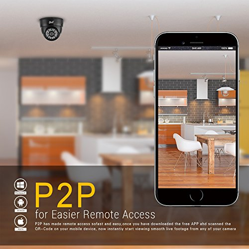 【BNT】 Home Security Systems 720P