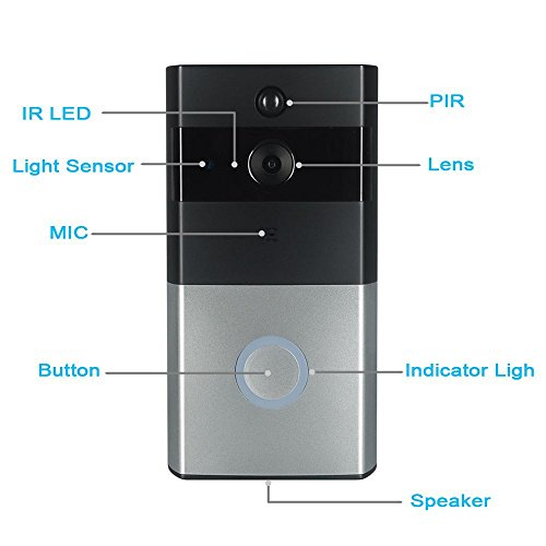 Loras Wi-Fi Video Doorbell, Wireless