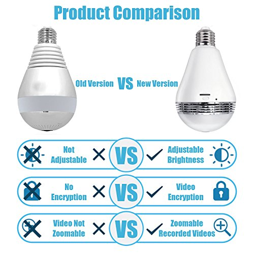 Polywit 360cam-1702 Security Camera Bulb System (2017 New Design), Wireless Home Security Ip Camera Light Bulb System, 360 Degree Fisheye Lens Wi-Fi Video Digital Security Camera