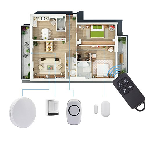 Wireless Smart Home Security Alarm