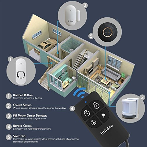 Doorbell Button, Extended Accessories of