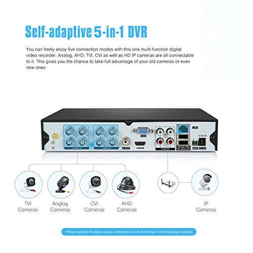 SANNCE 8CH 1080N HD DVR Security Camera System and (4) 720P Night Vision Surveillance Cameras, IP66 Weatherproof , P2P Technology/E-Cloud Service, QR Code Scan Remote Access, No HDD