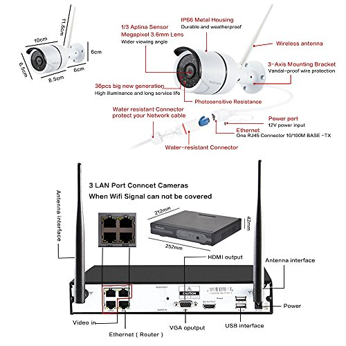 YESKAM Wireless Security Camera System with 4 HD Wireless Outdoor IP Cameras Built-in 1TB Hard Drive for Home Surveillance Remote View on Smartphone App (4CH 720P with 1TB)