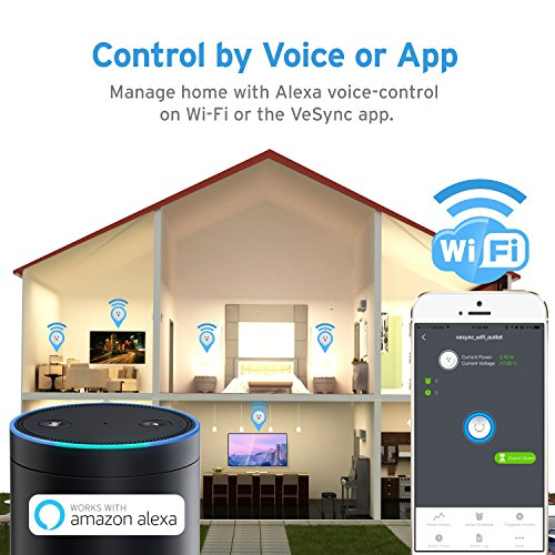 Etekcity WiFi Smart Plug Mini