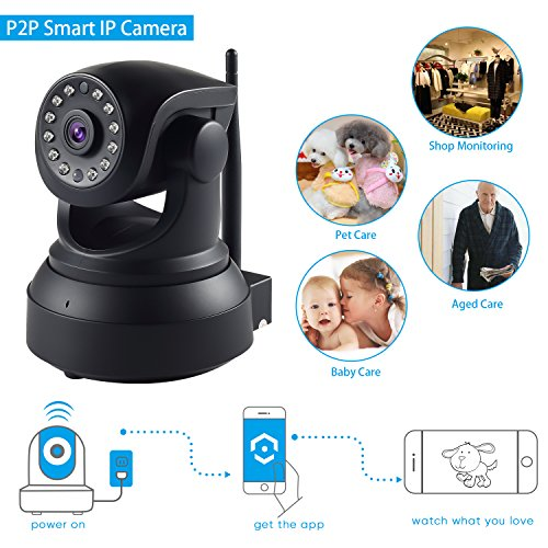 SENDOW Wireless Nanny Camera With Motion Detection Wifi IP Dome Web Camera With IR CUT Night Vision 350 Degree P2P Pan Tilt Pet Baby Monitor with for Home & Office