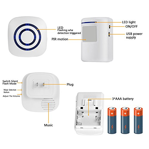 Wireless Driveway Alert Doorbell,Home Security Alarm, Smart Entry Alert Welcome Visitor Door Chime White Infrared Motion Sensor Portable with 1 Receiver and 1 Sensor LED Indicators 38 Melodies