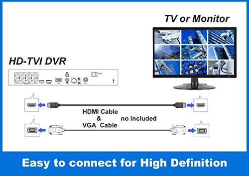 1stPV 16CH HD-TVI/Analog/IP 3 in
