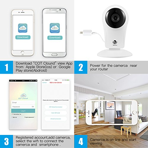 Bonitronic Smart Home Wireless IP