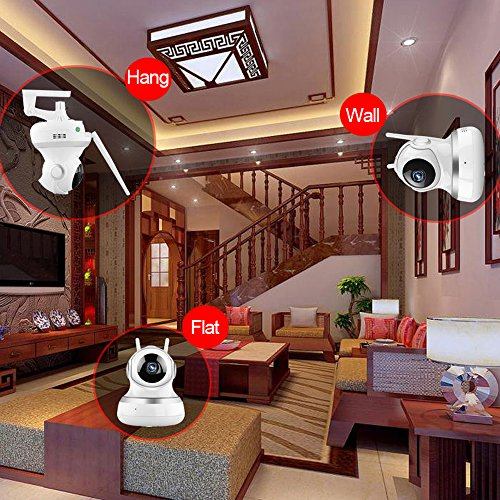 GBS Smart 1080P Wireless Home