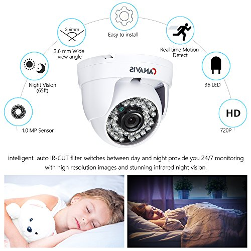 Home Security Camera System, CANAVIS 8 Channel AHD DVR System with 4 CCTV 720P 1.0 Megapixel 1280TVL Night Vision Cameras Video Recorder