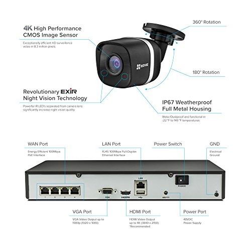 EZVIZ 4K UltraHD 8MP Outdoor IP PoE Surveillance System, 4 Weatherproof UHD EXIR Security Cameras, 4 Channel 2TB NVR Storage, 100ft Night Vision, Smart Video Analytics, Customizable Motion Detection