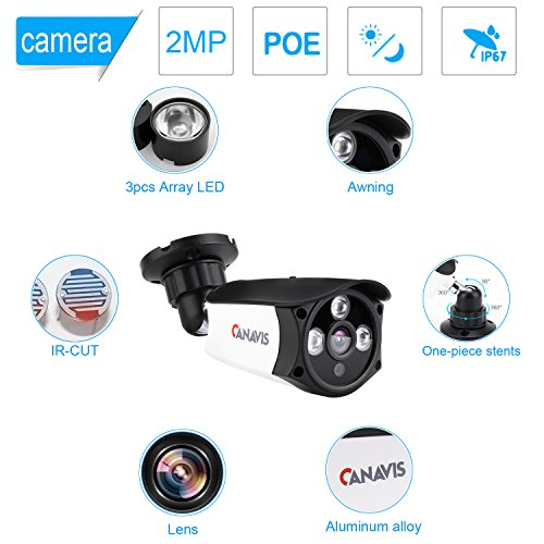 POE Security Camera System 1080P