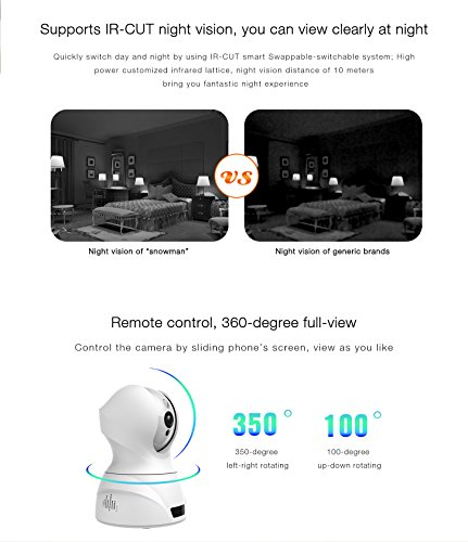 DECADE Wireless IP Camera Pan/Tilt/Zoom 1080p HD ip address Security Surveillance System Night Vision
