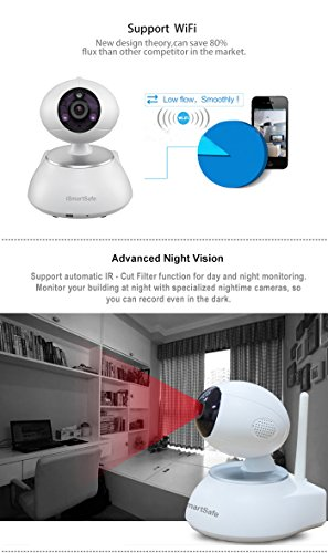 iSmartSafe HD 720P Wireless Indoor Home Security Camera, Built-in Microphone, Pan/Tilt with 2-Way Audio Day/Night Vision Security Camera - White