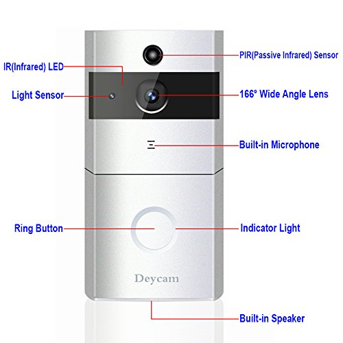 Deycam Video Doorbell, Wi-Fi Wireless Doorbell With 1 Indoor Chime, 720P HD Door Camera, Built-in 8G Card, 18650 Battery Powered (Not Included), Support Motion Detection (1)