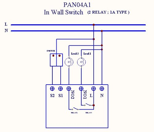PHILIO PAN04 Z-WAVE In Wall Dual Relay Switch Module