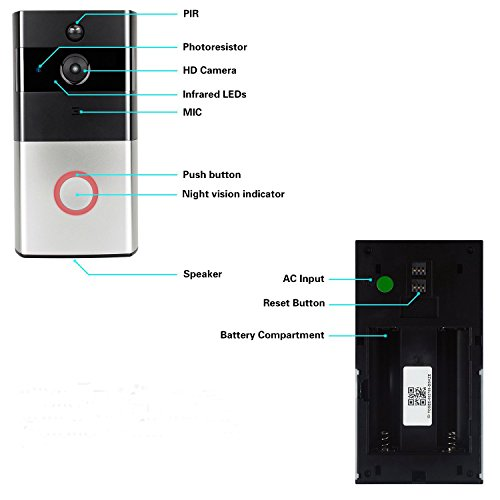 Wifi Wireless Video Doorbell, Home Security Doorbell Camera with 8G Card, Two-way Talk Audio, Motion Detection, IR Night Vision Compatile with IOS and Android Phones MAC