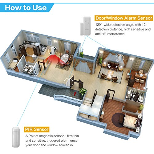 DIGOO Wireless 2G Home and