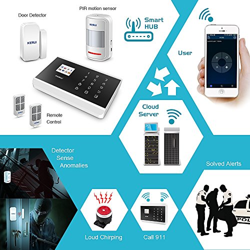 KERUI 8219G Wireless Home Alarm