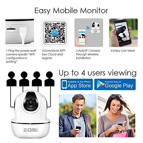 ZOSI 2MP 1080p Wireless Wifi