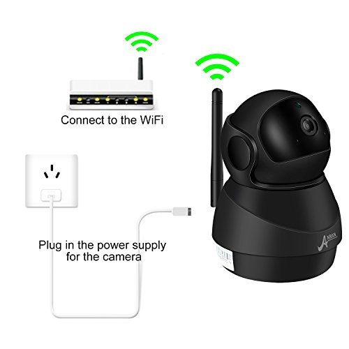 Wireless 1080P IP Camera, ANRAN WiFi Home Security Surveillance HD IP Camera for Pet Baby Monitor, Pan/Tilt, Two-Way Audio Night Vision Motion Detection Indoor Camera with Micro SD Card Slot, 2.4GHz