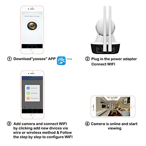 Wireless Security Camera with Two-Way Audio XLHLKP 960P HD WiFi IP Camera with 8G TF Card Security IP Camera Home/Indoor Monitor with Motion Detection Night Vision