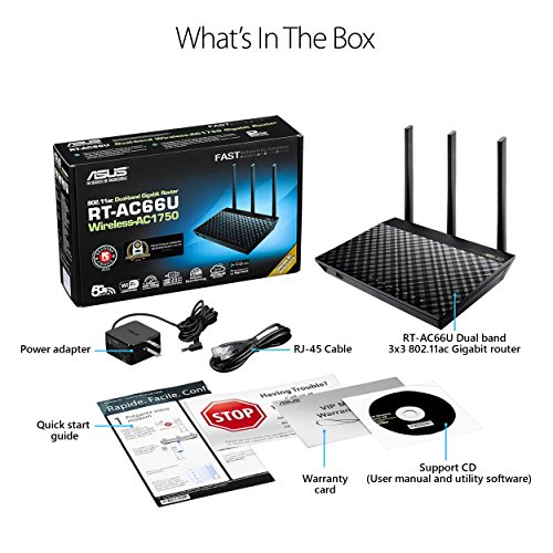 The Asus Rt-Ac66u B1 Router