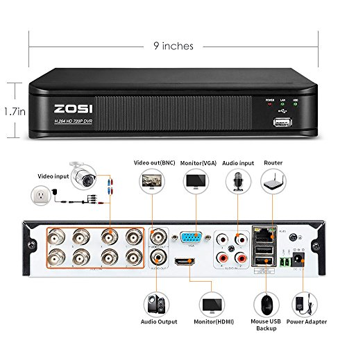 ZOSI 720P 8-Channel Home Security Camera System,1080N HD-TVI CCTV DVR Recorder and (4)1.0MP 720P(1280TVL) Night Vision Indoor/Outdoor Weatherproof Surveillance Bullet Cameras(No Hard Drive)
