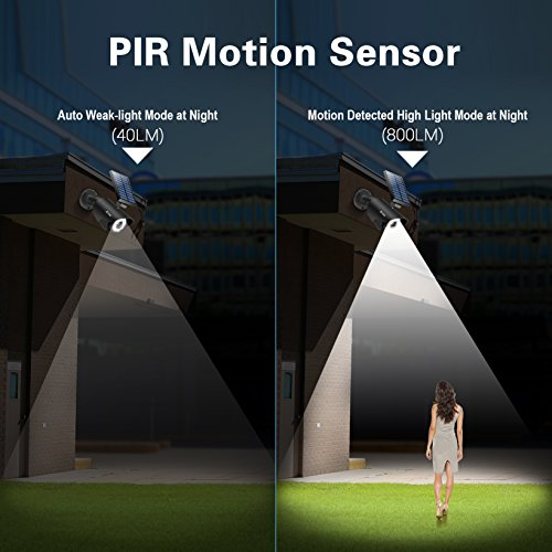 Solar Motion Sensor Light Outdoor