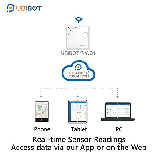 UbiBot WiFi Wireless Thermometer, Remote Temperature, Humidity, Light Monitor, Environment Sensor, Mobile App Alerts, Compatible with IFTTT (2.4GHz WiFi Only)