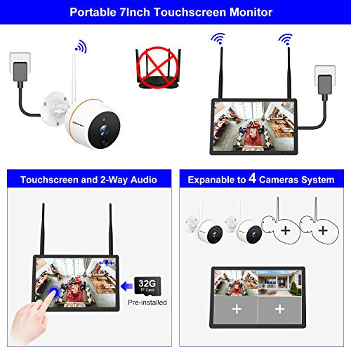 【PLUG&PLAY】4CH Wireless Security Camera System,SMONET