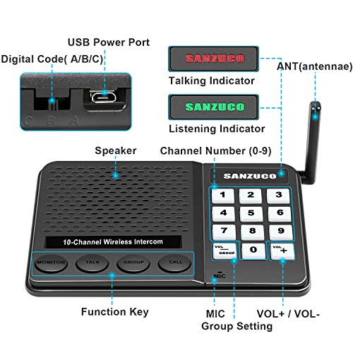 [New Version] Wireless Intercom System
