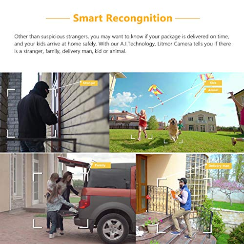 Smart Floodlight Camera, Litmor Motion-Activated