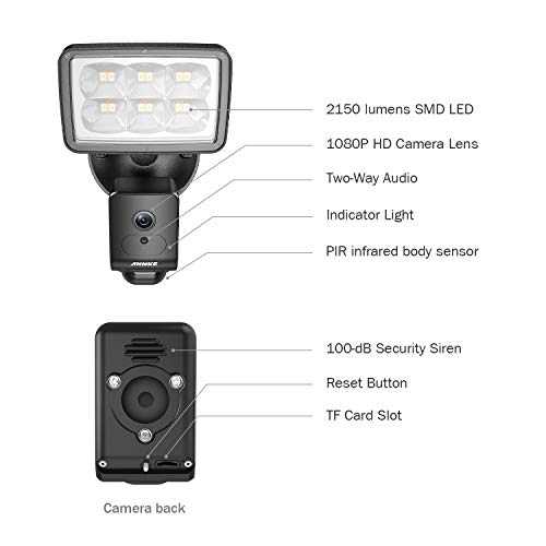 ANNKE AI Floodlight Camera Smart
