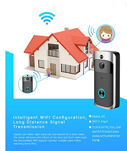 WIFI Video Doorbell,Motion Detection Night Vision IP Camera Doorbell,Remote-control 720p HD Smart Wireless Security Camera,Real Time Two-way Audio 2 batteries Edition