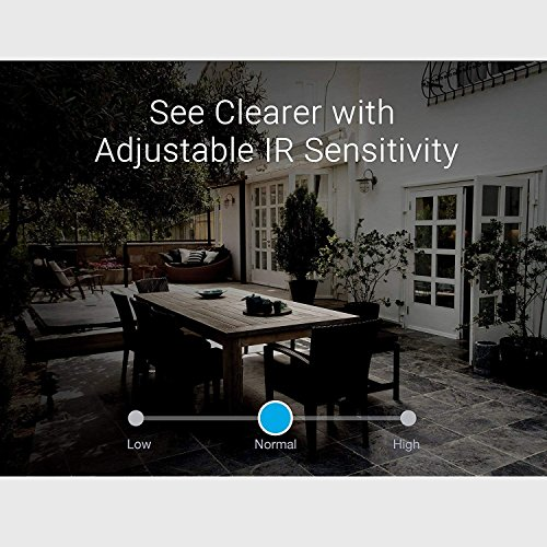 Zmodo Wireless Security Camera