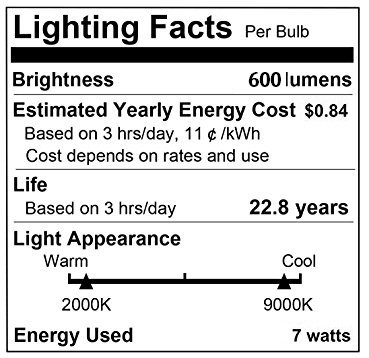 WiFi Smart LED Bulb,LUXJET 7W RGBW Dimmable Multicolored Party Light, Smartphone App Controlled, Home Lighting, No Hub Required, Works with Amazon Alexa (1 Pack)