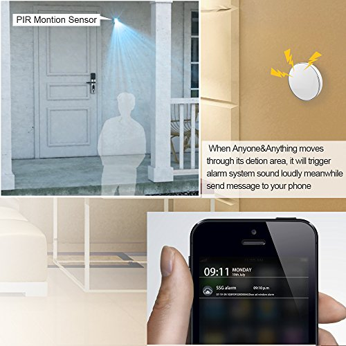 PIR Motion Sensor, Yasolote Infrared Motion Detector Compatible with Alexa Wireless Smart Home Security Alarm System DIY Kit Indoor Outdoor (White)