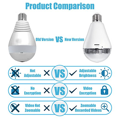 Security Camera Bulb Wifi System - TecBillion (Updated Version), Home Security Camera Light Bulb Wireless Outdoor, Wide 360 Degree Lens Video Digital Wifi Indoor Security IP Dome Camera, White
