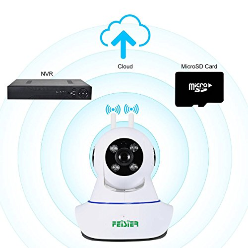 HD WiFi Security Camera,FEISIER Wireless Camera 960P 1.3M IP Security Surveillance System Baby Monitor 2 Way Audio SD Card Slot Day/Night Vision for Android/iOS/iPhone/iPad/Tablet(2 antenna)