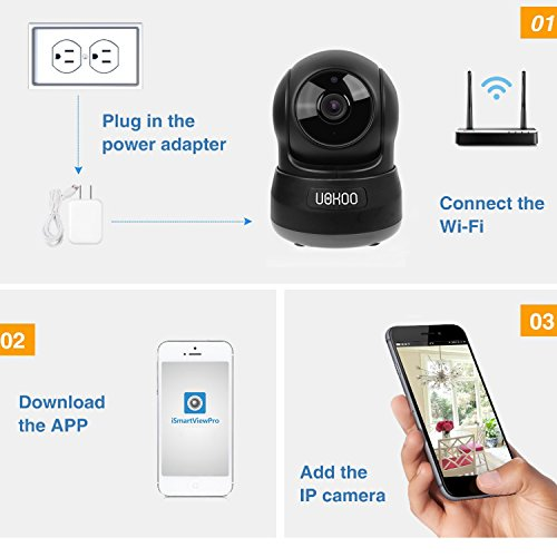 Wireless IP Camera, Home Security